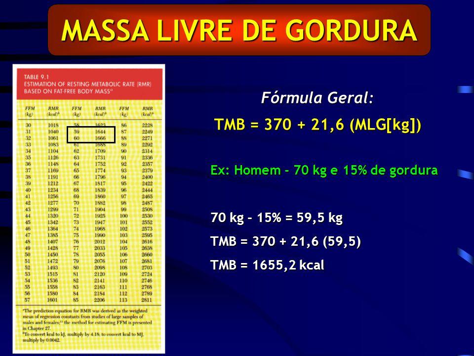 MASSA LIVRE DE GORDURA Fórmula Geral: TMB = 370 + 21,6 (MLG[kg])